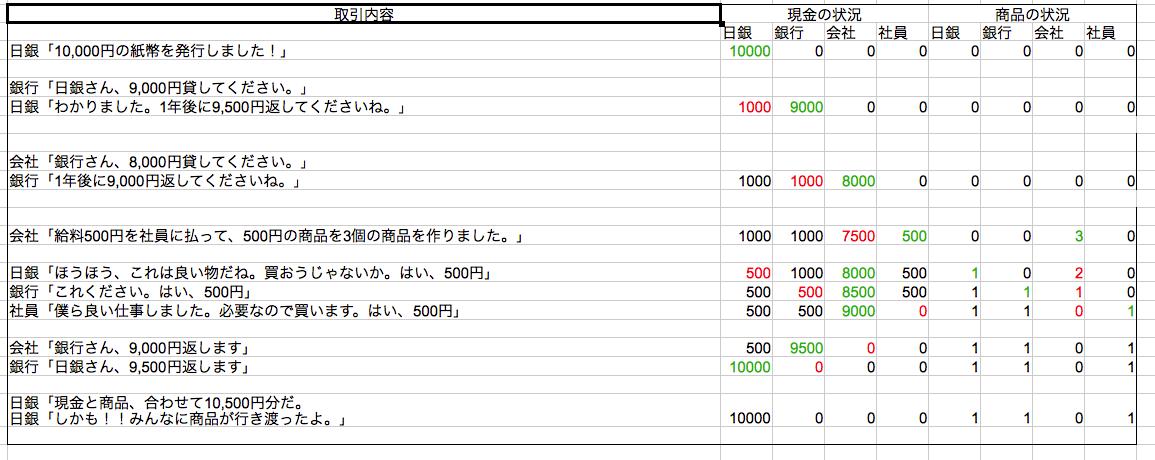スクリーンショット 2013-08-24 23.03.39